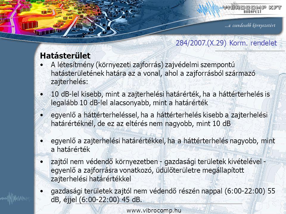 www.vibrocomp.hu Hatásterület A létesítmény (környezeti zajforrás) zajvédelmi szempontú hatásterületének határa az a vonal, ahol a zajforrásból szárma