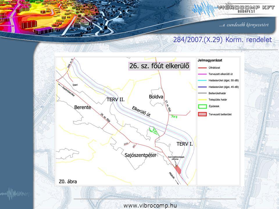 www.vibrocomp.hu 284/2007.(X.29) Korm. rendelet