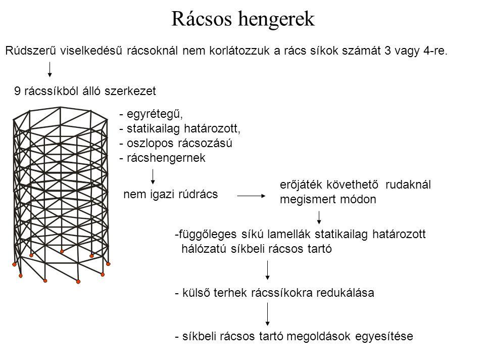 Rácsos hengerek Rúdszerű viselkedésű rácsoknál nem korlátozzuk a rács síkok számát 3 vagy 4-re. 9 rácssíkból álló szerkezet - egyrétegű, - statikailag