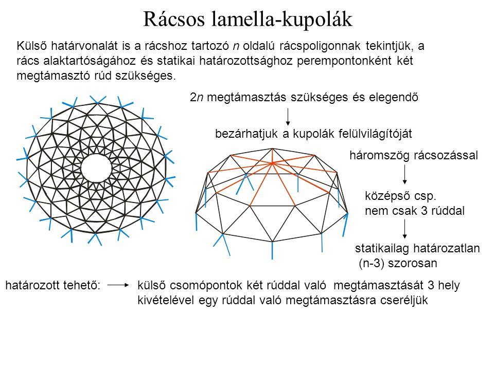 Rácsos lamella-kupolák Külső határvonalát is a rácshoz tartozó n oldalú rácspoligonnak tekintjük, a rács alaktartóságához és statikai határozottsághoz