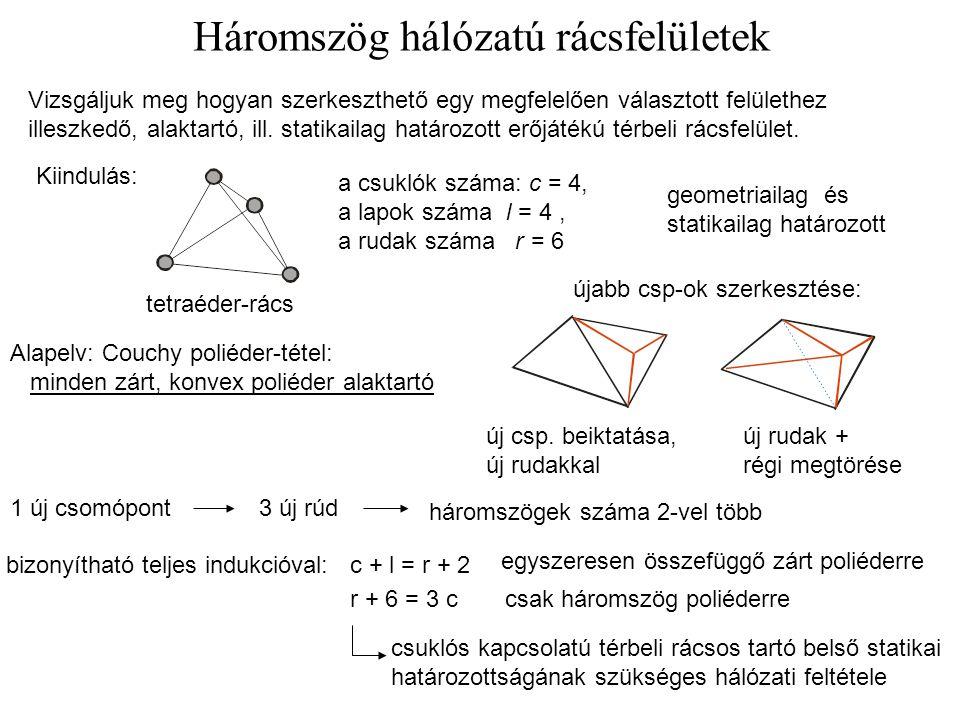 Háromszög hálózatú rácsfelületek Vizsgáljuk meg hogyan szerkeszthető egy megfelelően választott felülethez illeszkedő, alaktartó, ill. statikailag hat