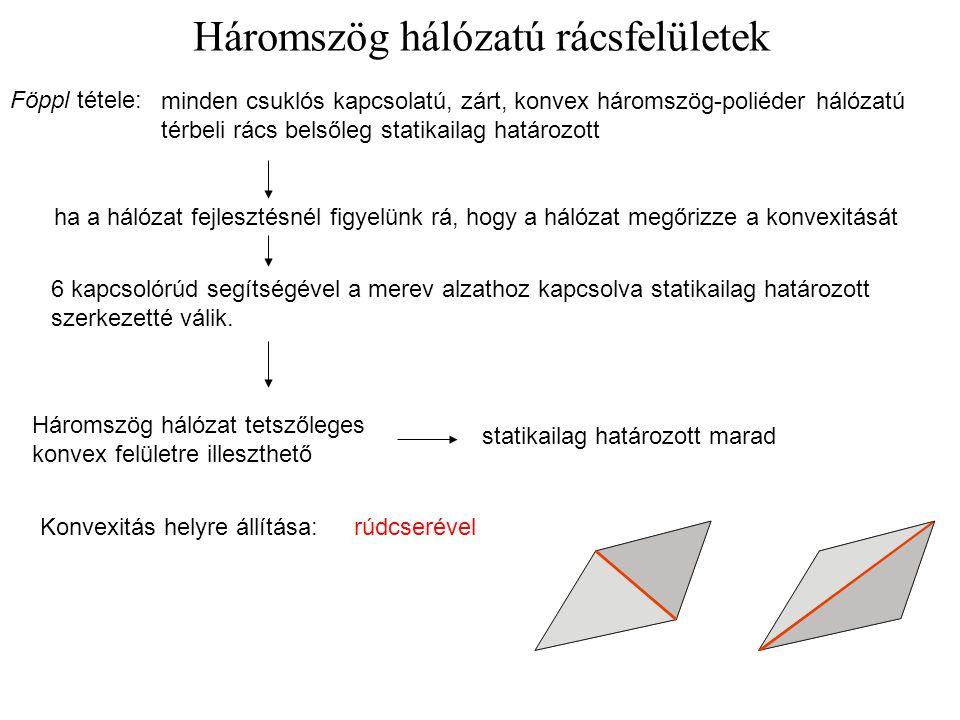Háromszög hálózatú rácsfelületek Föppl tétele: minden csuklós kapcsolatú, zárt, konvex háromszög-poliéder hálózatú térbeli rács belsőleg statikailag h
