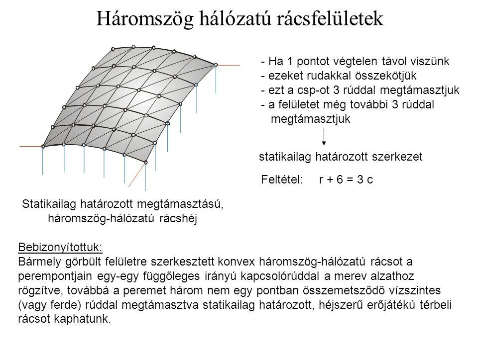 Háromszög hálózatú rácsfelületek Statikailag határozott megtámasztású, háromszög-hálózatú rácshéj - Ha 1 pontot végtelen távol viszünk - ezeket rudakk