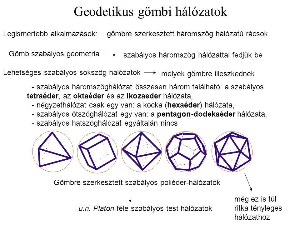 Geodetikus gömbi hálózatok Legismertebb alkalmazások:gömbre szerkesztett háromszög hálózatú rácsok Gömb szabályos geometria szabályos háromszög hálóza