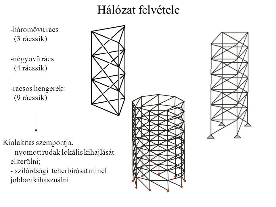 Hálózat felvétele -háromövű rács (3 rácssík) -négyövű rács (4 rácssík) -rácsos hengerek: (9 rácssík) Kialakítás szempontja : - nyomott rudak lokális k