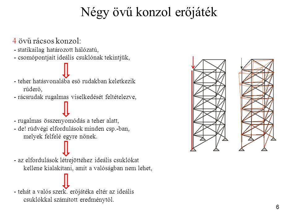 Négy övű konzol erőjáték 4 övű rácsos konzol: - statikailag határozott hálózatú, - csomópontjait ideális csuklónak tekintjük, - rúderő: rácssíkokra redukálás módszere szerint, 2 rácssíkban ébred erő, - alakváltozás: a fenti rúdnégyzet átlóban hosszváltozás, - ha meggátoljuk a rövidülést rúd beiktatásával (statikailag határozatlanná tesszük), jelentősen változik az erőjáték.