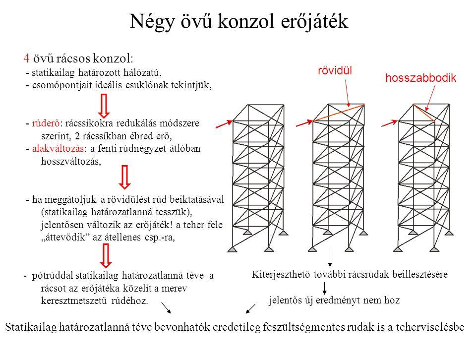 Négy övű konzol erőjáték 4 övű rácsos konzol: - statikailag határozott hálózatú, - csomópontjait ideális csuklónak tekintjük, - rúderő: rácssíkokra re