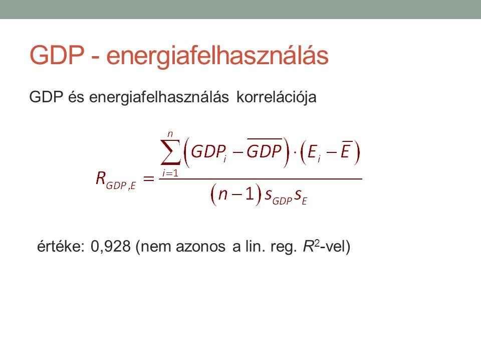GDP - energiafelhasználás GDP és energiafelhasználás korrelációja értéke: 0,928 (nem azonos a lin. reg. R 2 -vel)