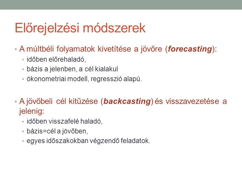 Előrejelzési módszerek A múltbéli folyamatok kivetítése a jövőre (forecasting): időben előrehaladó, bázis a jelenben, a cél kialakul ökonometriai mode