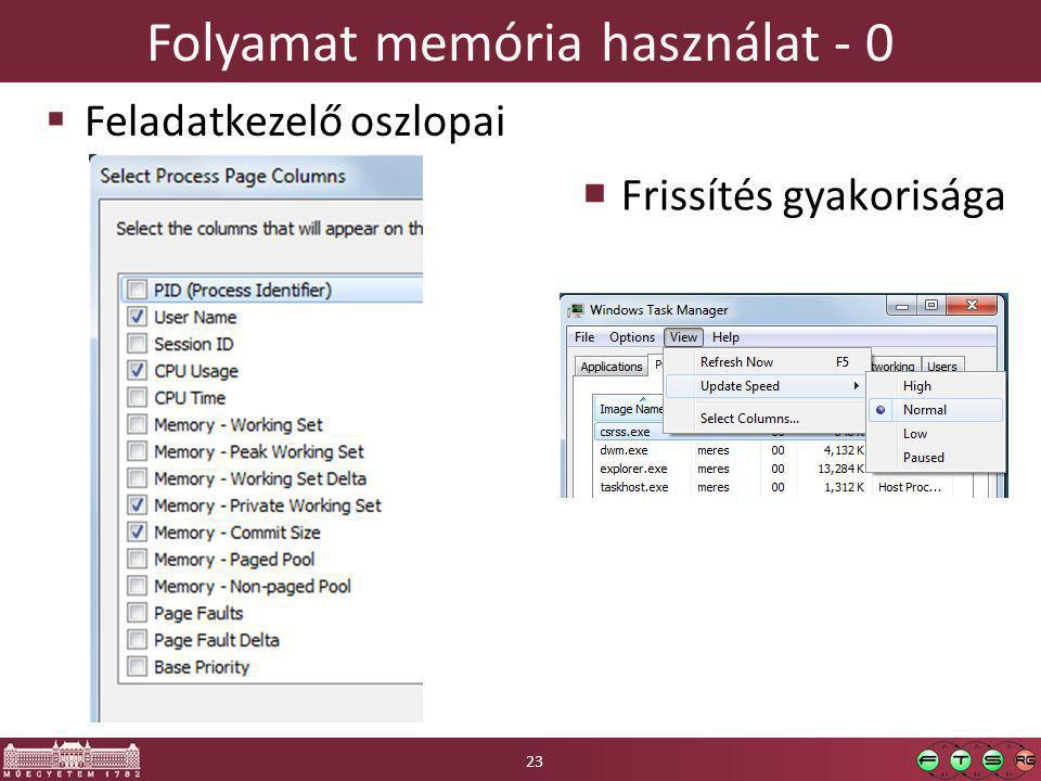 Folyamat memória használat - 0  Feladatkezelő oszlopai  Frissítés gyakorisága 23