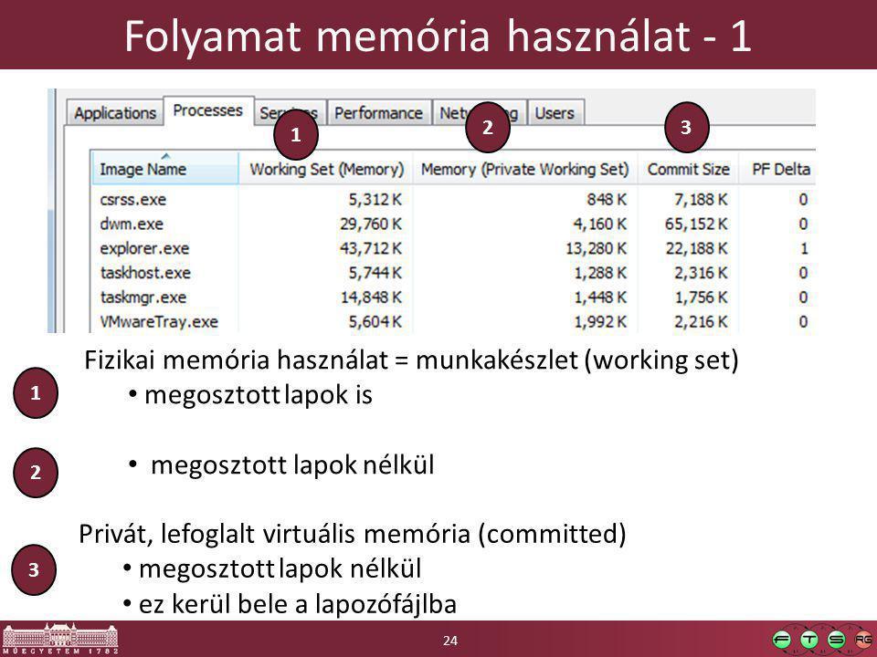 Folyamat memória használat - 1 1 2 1 Fizikai memória használat = munkakészlet (working set) megosztott lapok is megosztott lapok nélkül 2 Privát, lefo