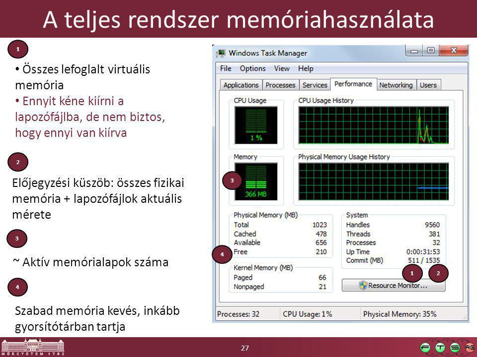 A teljes rendszer memóriahasználata 1 Összes lefoglalt virtuális memória Ennyit kéne kiírni a lapozófájlba, de nem biztos, hogy ennyi van kiírva 2 Elő