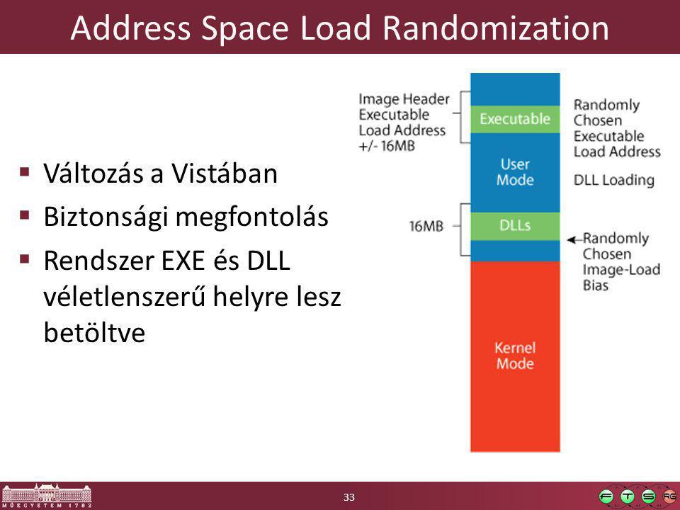 Address Space Load Randomization  Változás a Vistában  Biztonsági megfontolás  Rendszer EXE és DLL véletlenszerű helyre lesz betöltve 33