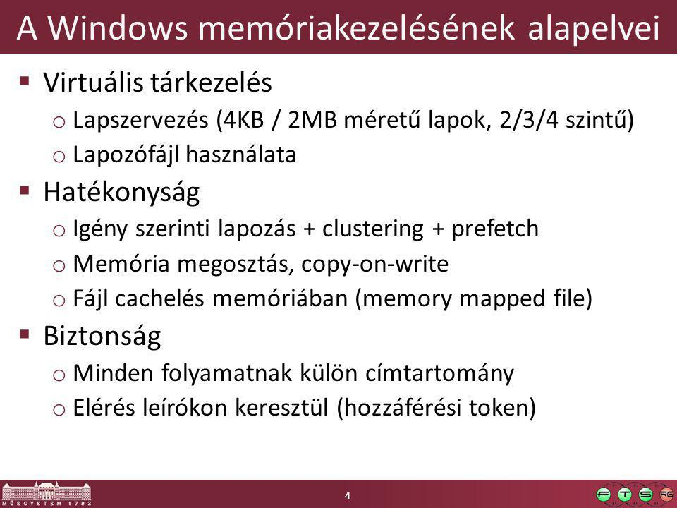 A Windows memóriakezelésének alapelvei  Virtuális tárkezelés o Lapszervezés (4KB / 2MB méretű lapok, 2/3/4 szintű) o Lapozófájl használata  Hatékony