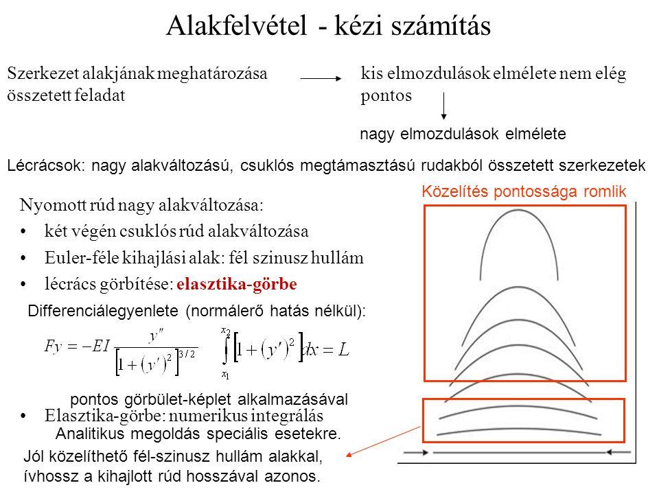 Alakfelvétel - kézi számítás Nyomott rúd nagy alakváltozása: két végén csuklós rúd alakváltozása Euler-féle kihajlási alak: fél szinusz hullám lécrács