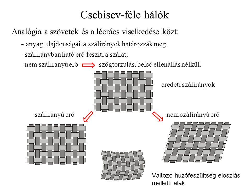 Csebisev-féle hálók Analógia a szövetek és a lécrács viselkedése közt: - anyagtulajdonságait a szálirányok határozzák meg, - szálirányban ható erő fes