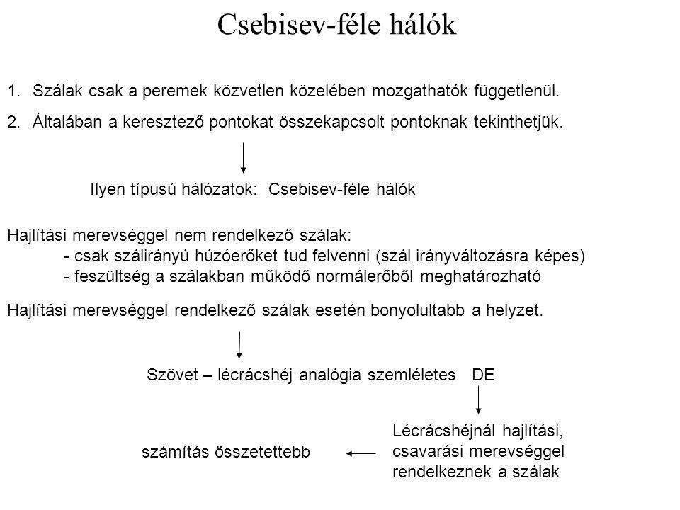 Csebisev-féle hálók 1.Szálak csak a peremek közvetlen közelében mozgathatók függetlenül. 2.Általában a keresztező pontokat összekapcsolt pontoknak tek