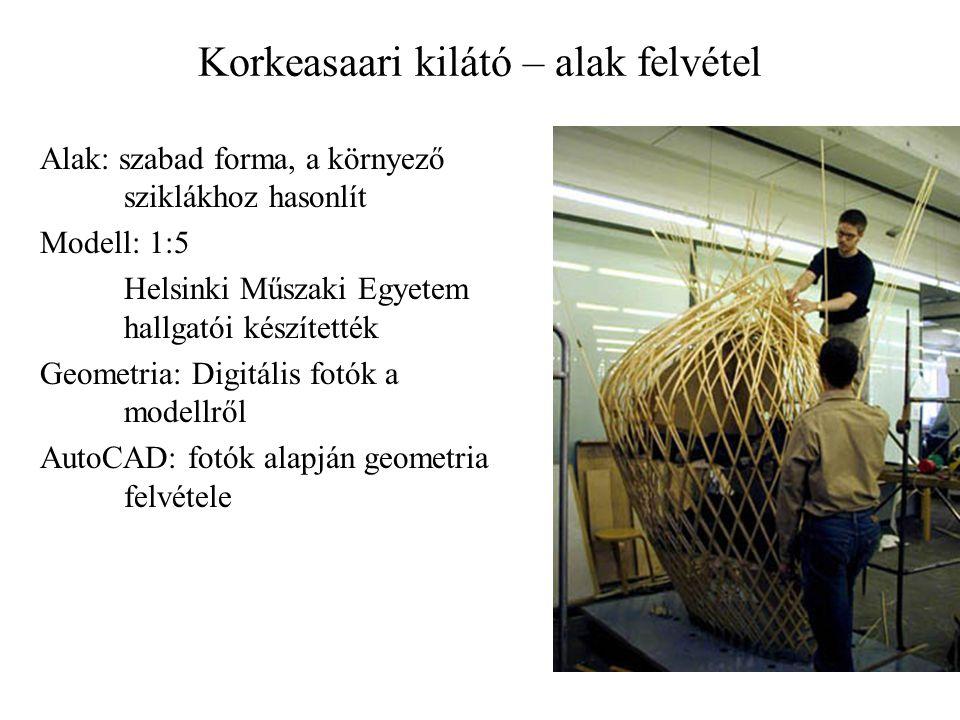 Korkeasaari kilátó – alak felvétel Alak: szabad forma, a környező sziklákhoz hasonlít Modell: 1:5 Helsinki Műszaki Egyetem hallgatói készítették Geome