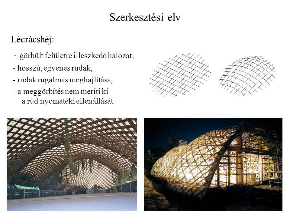 Szerkesztési elv Lécrácshéj: - görbült felületre illeszkedő hálózat, - hosszú, egyenes rudak, - rudak rugalmas meghajlítása, - a meggörbítés nem merít