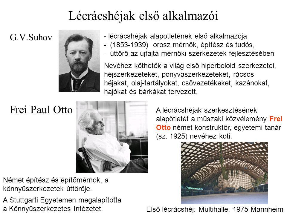 Lécrácshéjak első alkalmazói G.V.Suhov Frei Paul Otto A lécrácshéjak szerkesztésének alapötletét a műszaki közvélemény Frei Otto német konstruktőr, eg