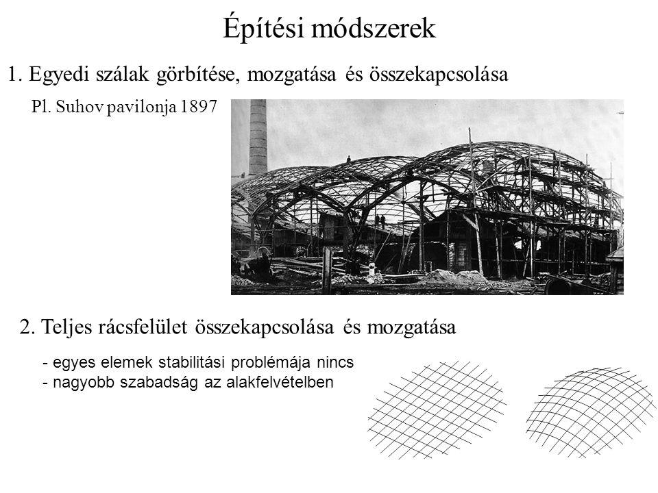 Építési módszerek 1. Egyedi szálak görbítése, mozgatása és összekapcsolása Pl. Suhov pavilonja 1897 2. Teljes rácsfelület összekapcsolása és mozgatása