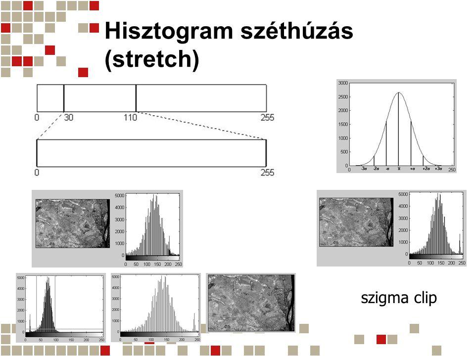 Hisztogram széthúzás (stretch) szigma clip