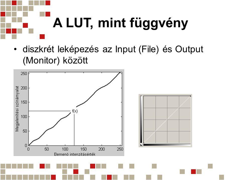 LUT-műveletek  sávonkénti LUT-ok  a függvény eltolása  a meredekség változtatása  több szakaszból álló LUT-ok  görbék alkalmazása  LUT + maszkolás