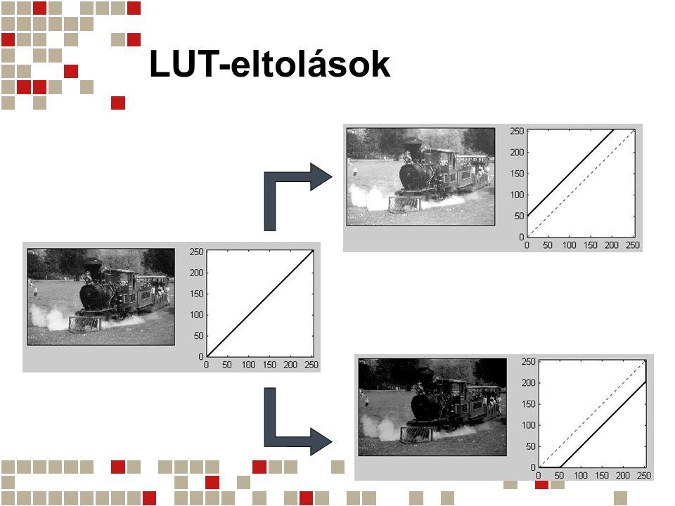 Példák a LUT használatára II.