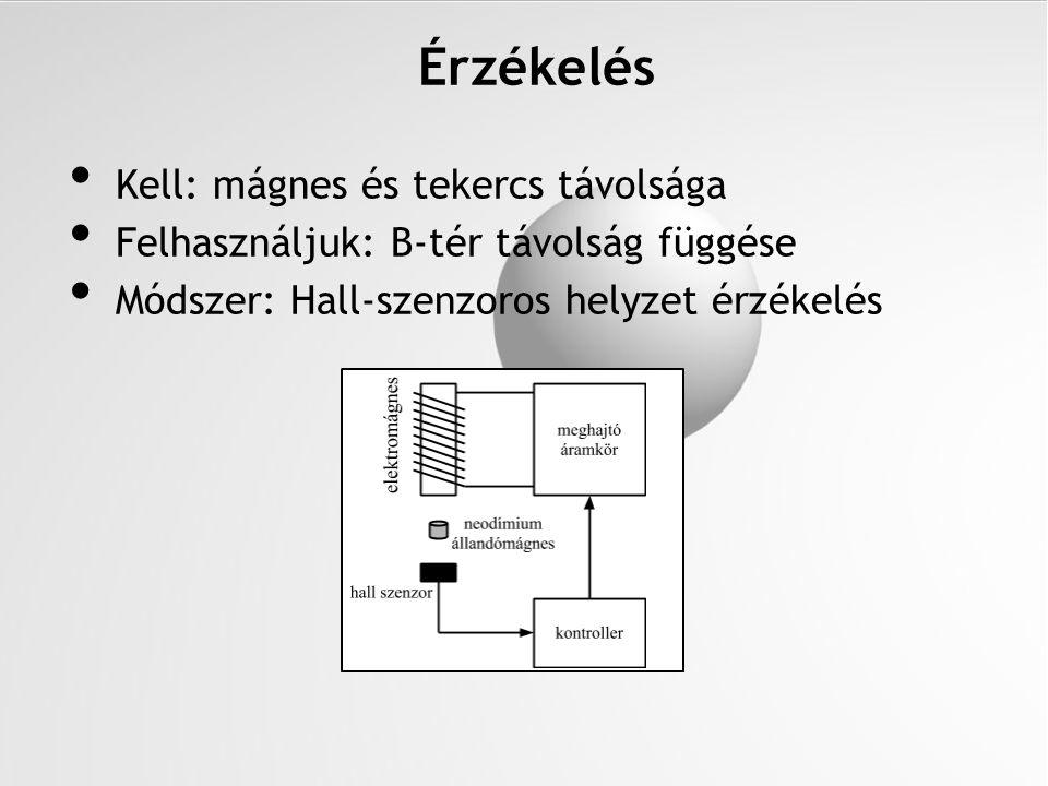 Kell: mágnes és tekercs távolsága Felhasználjuk: B-tér távolság függése Módszer: Hall-szenzoros helyzet érzékelés Érzékelés