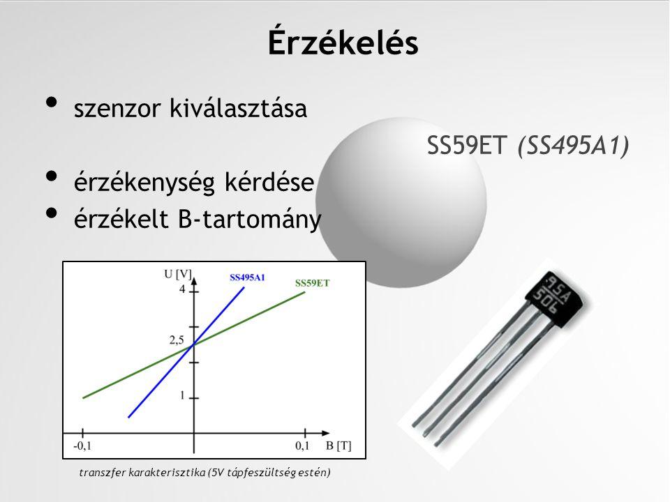 szenzor kiválasztása SS59ET (SS495A1) érzékenység kérdése érzékelt B-tartomány Érzékelés transzfer karakterisztika (5V tápfeszültség estén)