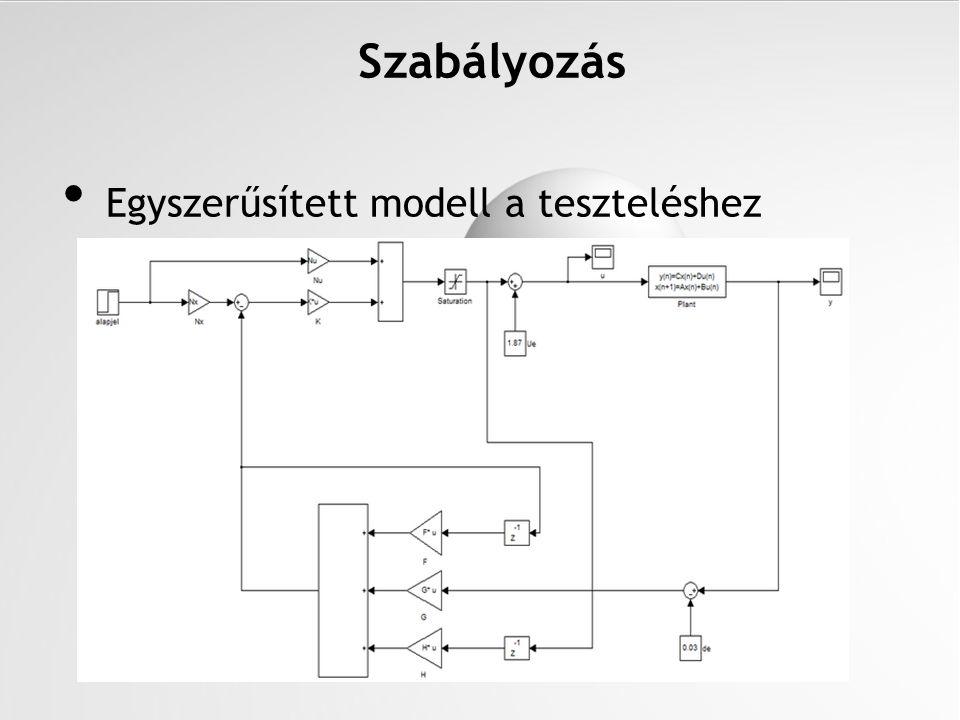 Egyszerűsített modell a teszteléshez Szabályozás