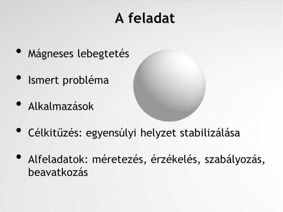 Mágneses lebegtetés Ismert probléma Alkalmazások Célkitűzés: egyensúlyi helyzet stabilizálása Alfeladatok: méretezés, érzékelés, szabályozás, beavatko