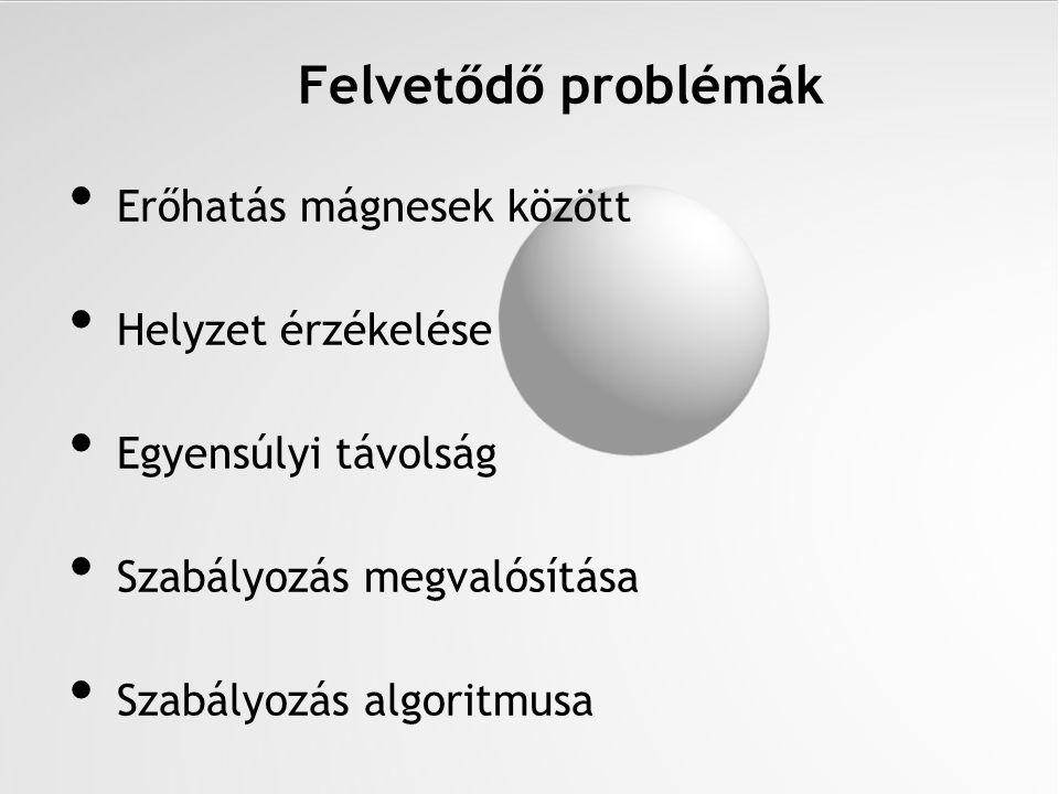 Erőhatás mágnesek között Helyzet érzékelése Egyensúlyi távolság Szabályozás megvalósítása Szabályozás algoritmusa Felvetődő problémák