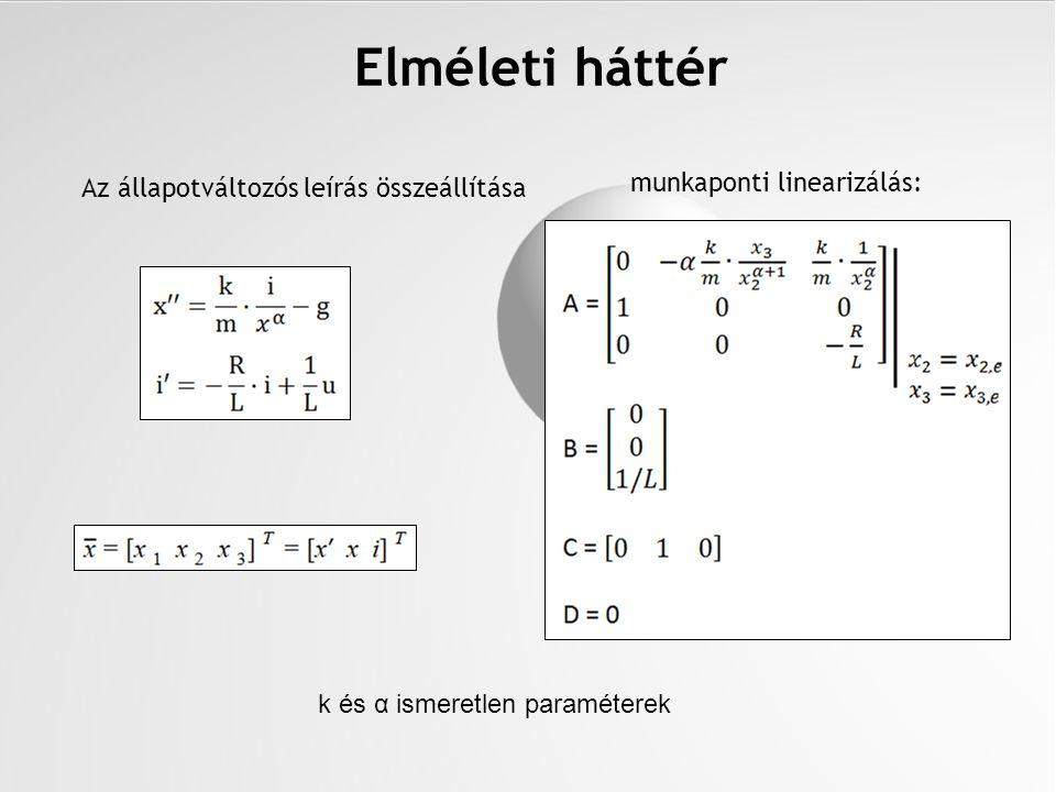 k és α ismeretlen paraméterek Az állapotváltozós leírás összeállítása munkaponti linearizálás: Elméleti háttér
