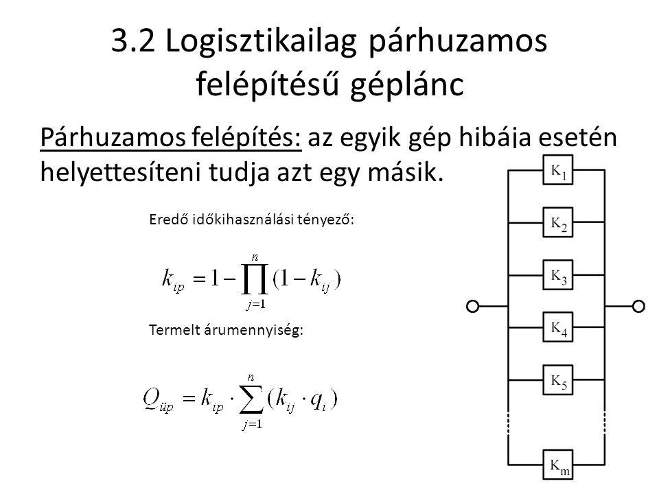 3.2 Logisztikailag párhuzamos felépítésű géplánc Párhuzamos felépítés: az egyik gép hibája esetén helyettesíteni tudja azt egy másik.