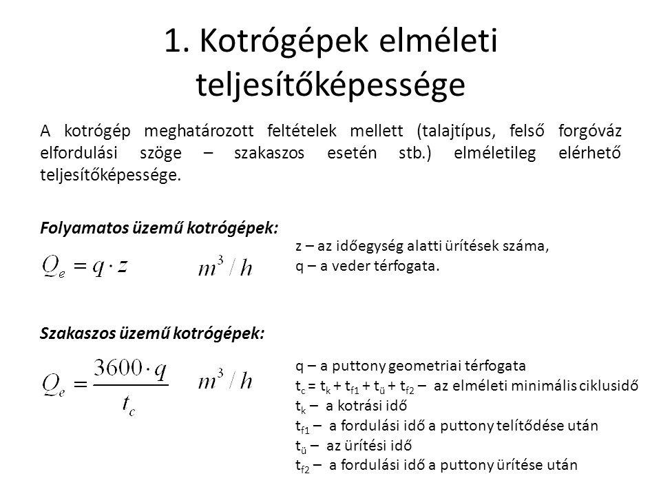 1. Kotrógépek elméleti teljesítőképessége A kotrógép meghatározott feltételek mellett (talajtípus, felső forgóváz elfordulási szöge – szakaszos esetén