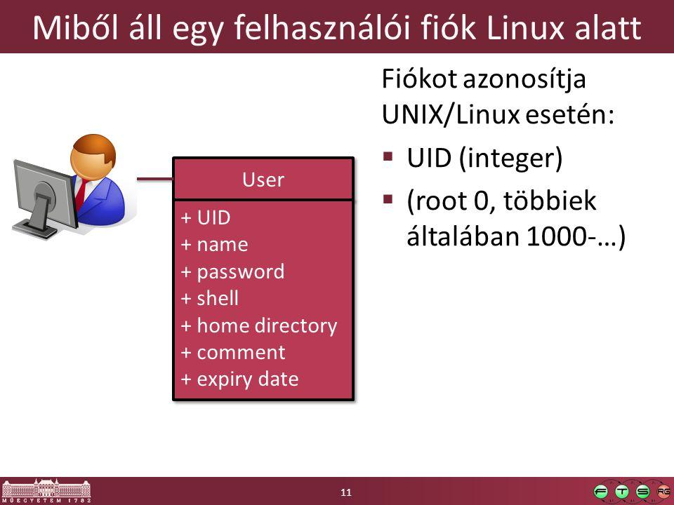 Miből áll egy felhasználói fiók Linux alatt User + UID + name + password + shell + home directory + comment + expiry date + UID + name + password + sh