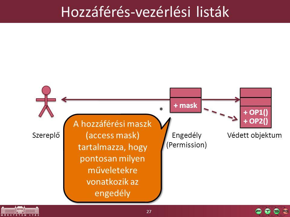 Hozzáférés-vezérlési listák + mask * SzereplőVédett objektumEngedély (Permission) A hozzáférési maszk (access mask) tartalmazza, hogy pontosan milyen