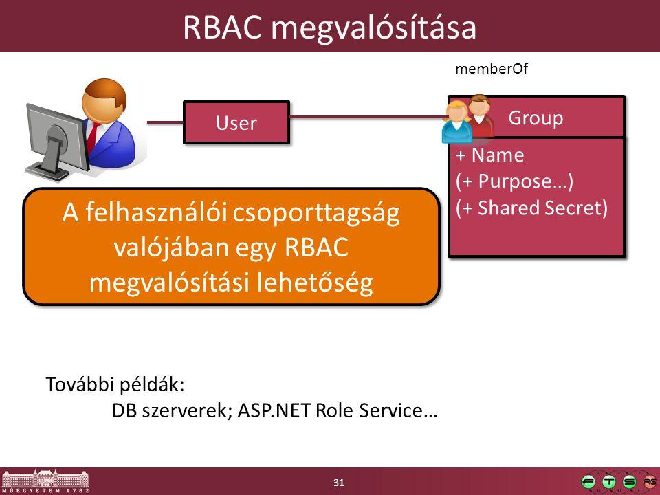 RBAC megvalósítása User Group + Name (+ Purpose…) (+ Shared Secret) + Name (+ Purpose…) (+ Shared Secret) memberOf A felhasználói csoporttagság valójá