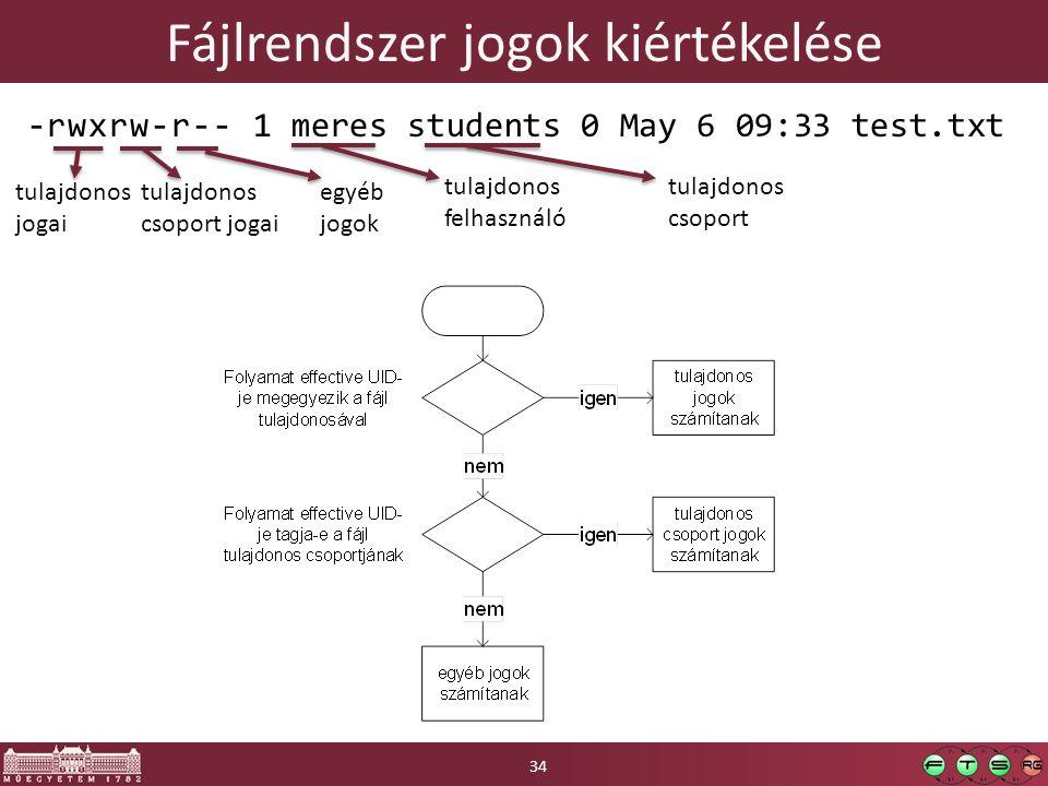 Fájlrendszer jogok kiértékelése -rwxrw-r-- 1 meres students 0 May 6 09:33 test.txt 34 tulajdonos csoport tulajdonos felhasználó tulajdonos jogai tulaj