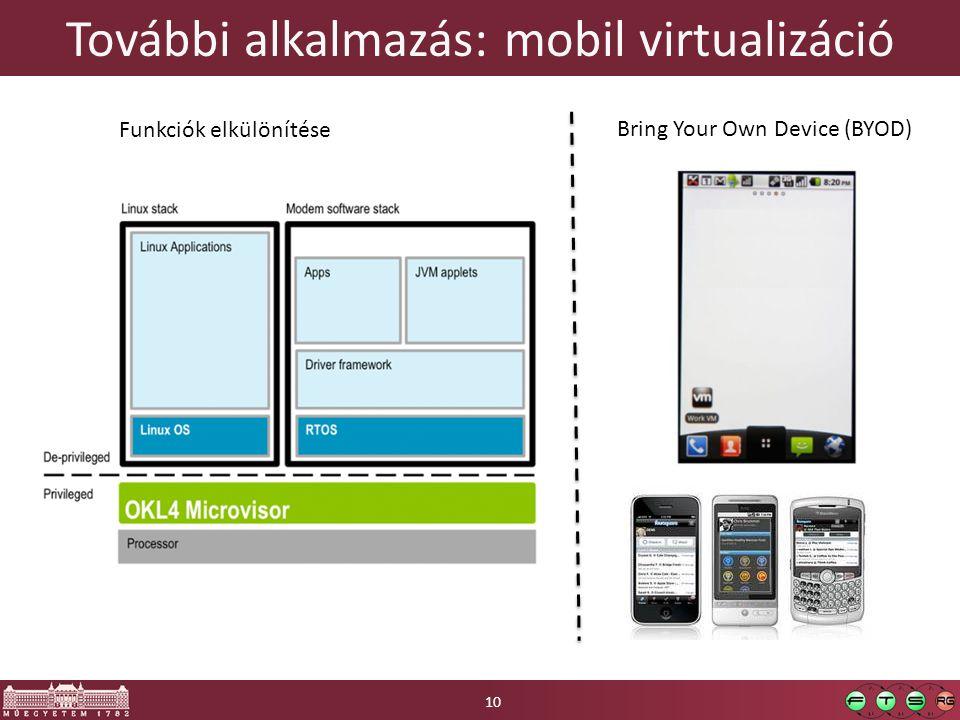 További alkalmazás: mobil virtualizáció 10 Bring Your Own Device (BYOD) Funkciók elkülönítése
