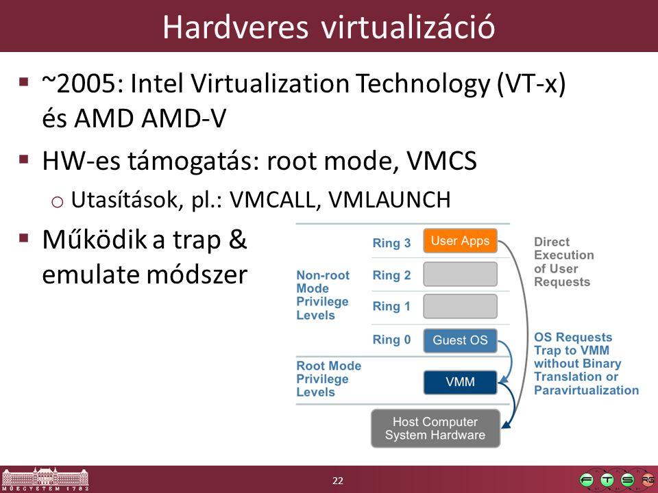 Hardveres virtualizáció  ~2005: Intel Virtualization Technology (VT-x) és AMD AMD-V  HW-es támogatás: root mode, VMCS o Utasítások, pl.: VMCALL, VML