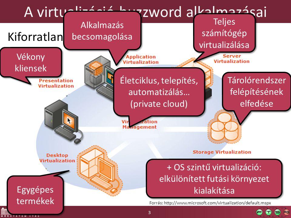 Forrás: http://www.microsoft.com/virtualization/default.mspx A virtualizáció buzzword alkalmazásai Kiforratlan terminológia! Teljes számítógép virtual