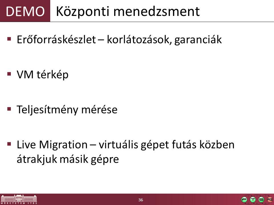 DEMO  Erőforráskészlet – korlátozások, garanciák  VM térkép  Teljesítmény mérése  Live Migration – virtuális gépet futás közben átrakjuk másik gép