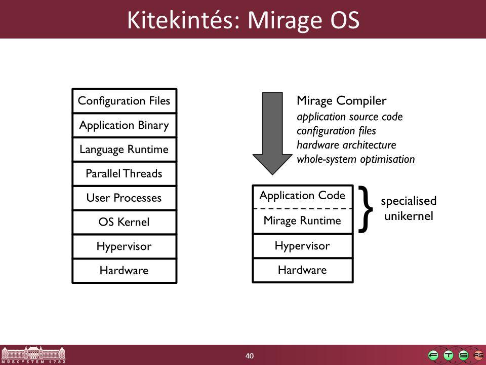 Kitekintés: Mirage OS 40