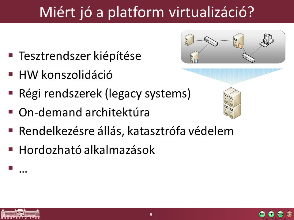 Miért jó a platform virtualizáció?  Tesztrendszer kiépítése  HW konszolidáció  Régi rendszerek (legacy systems)  On-demand architektúra  Rendelke