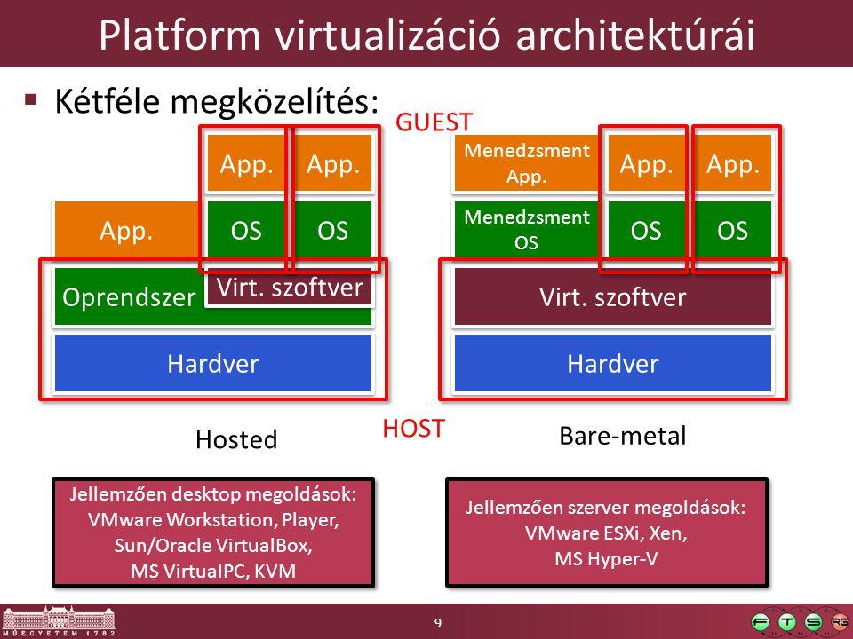 Platform virtualizáció architektúrái  Kétféle megközelítés: Hardver Oprendszer Virt. szoftver App. OS App. Hardver Virt. szoftver Menedzsment OS Mene