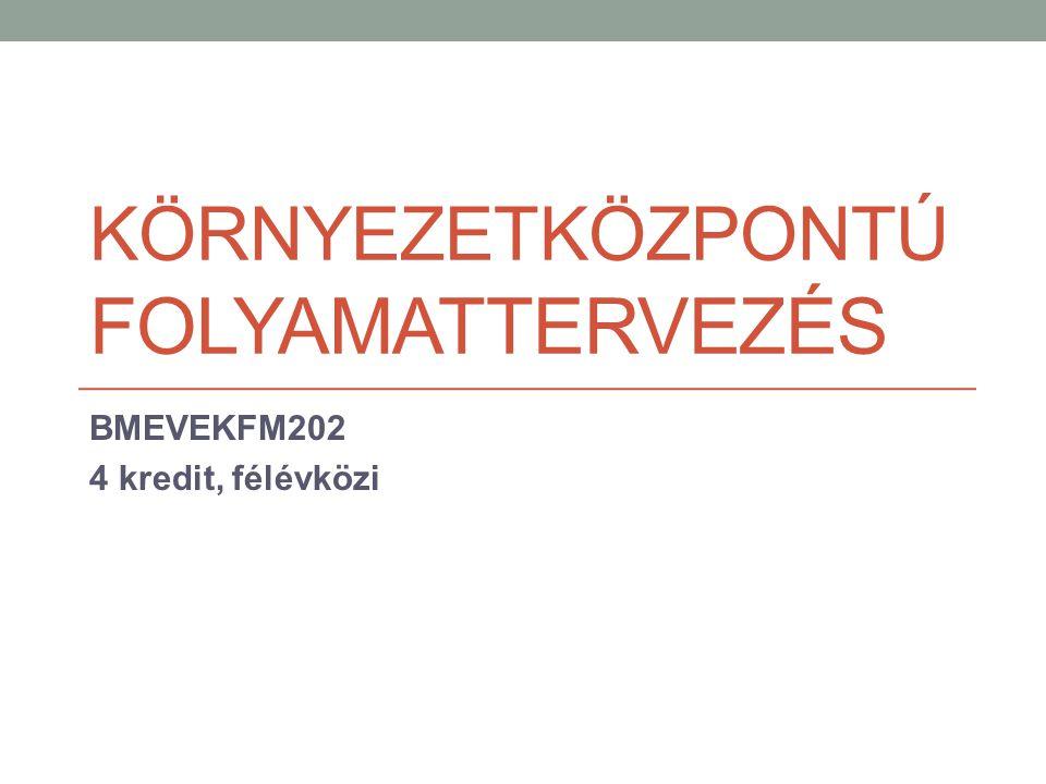 KÖRNYEZETKÖZPONTÚ FOLYAMATTERVEZÉS BMEVEKFM202 4 kredit, félévközi