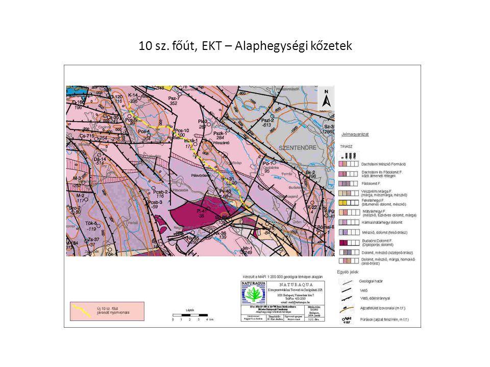 A talaj- és talajvíz monitoring eredmények értékelése Alap értékelés: a 10/2000.