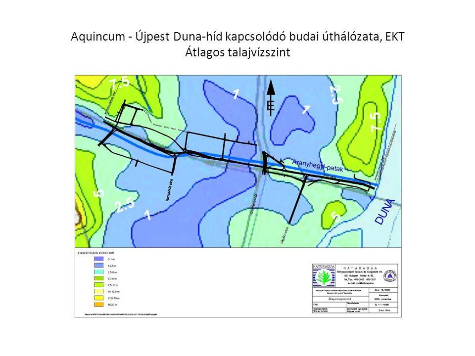 Területi érzékenységi besorolás a felszín alatti víz állapota szempontjából 1.Fokozottan érzékeny területek: a) ivóvíz-, ásványvíz- és gyógyvíz-bázisok kijelölt védőterületei b) nyílt és alig fedett karsztok c)állóvizek partjától 250 védősáv d) NATURA 2000 vizes élőhelyei 2.Érzékeny területek: a) ahol a csapadékból származó f.a.